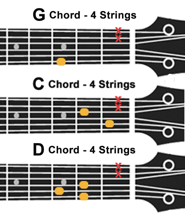 how to play G, C and D Chords on 4 strings